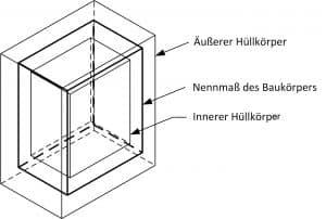 Bau-Index-DIN-18202-Boxprinzip