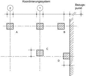 Bau-Index-DIN-18202-Lage-von-Stuetzen