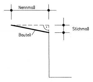 Bau-Index-DIN-18202-Stichmass