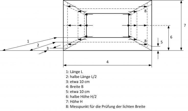 Bau-Index-Pruefung-Lichte-Breite