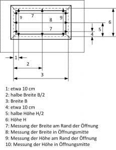 Bau-Index-Pruefung-Oeffnungsmasse