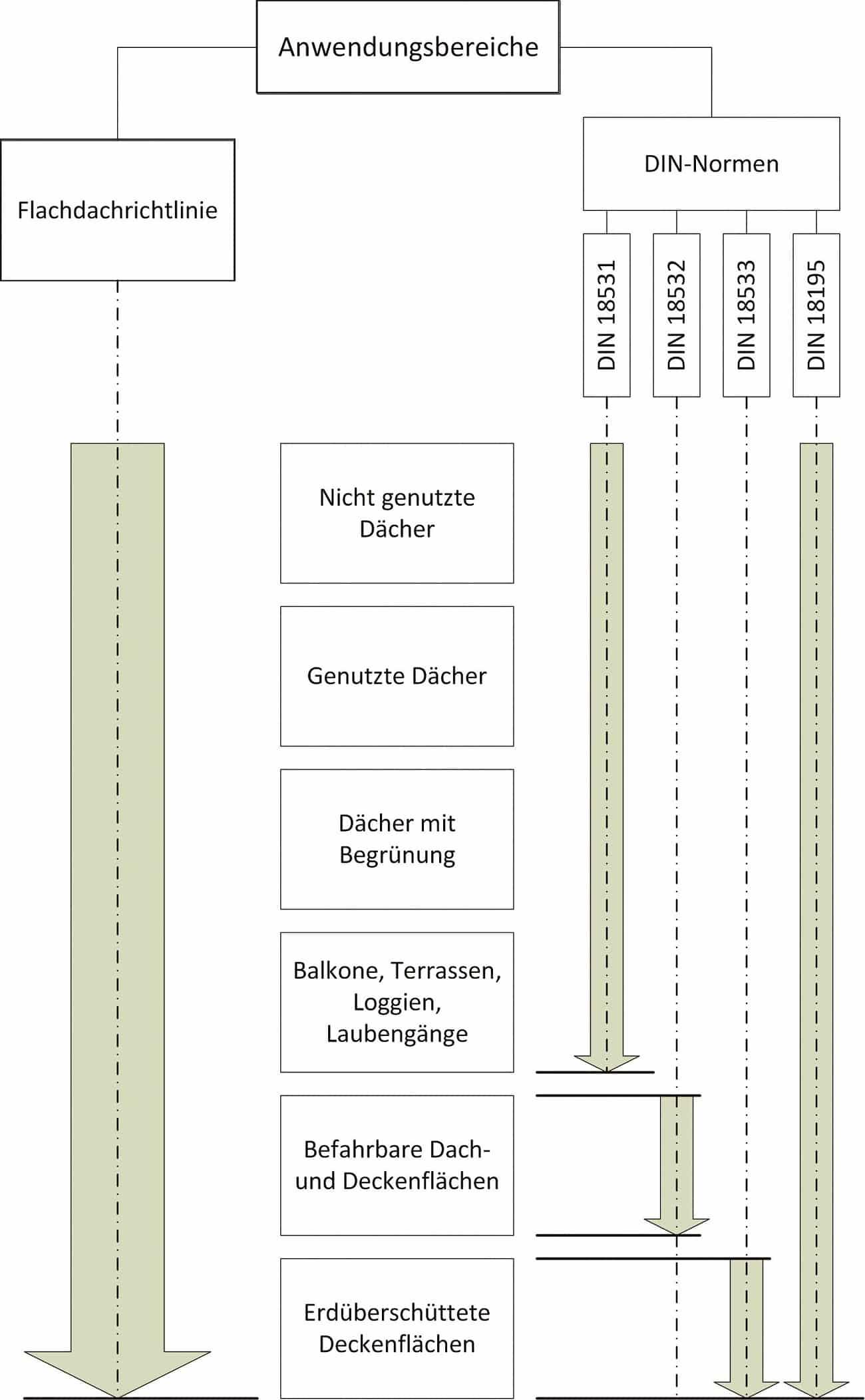 uebersicht_ueber_die_anwendungsbereiche