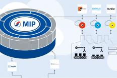 MIP Ökosystem wächst weiter